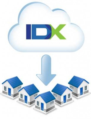 IDX Real Estate Search